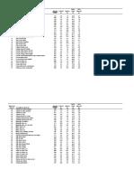 Tabela TACO 4ª Edição - Excel (Planilha)