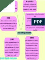 ACTIVIDAD4 Análisis de Sistemas2