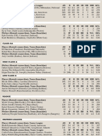 Hawaii Baseball Report - September 19, 2021