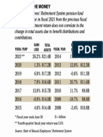 Hawaii pension fund
