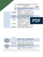 Proyecto IV- Áreas y Temáticas de Investigación y Desarrollo PFG en Hidrocarburos