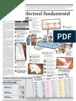 Una Labor Electoral Fundamental