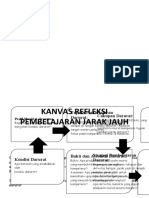 kanvas refleksi PJJ