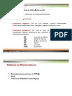 Nomenclatura Inorganic A de Acidos, Bases y Sales