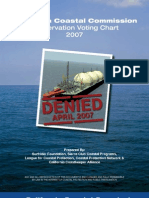 2007 coastal commission votingchart