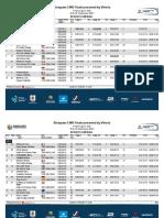 Enduro World Series 2021 - #8 Finale Ligure