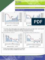 F&O Report 31012011