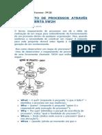 II. Mapeamento de Processos - 5W2H