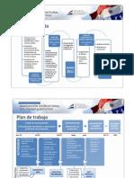 Proyecto Reforma Estructural del Estado Paraguayo (Hoja de Ruta)  Abril 2011