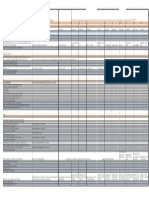 tableau-de-suivi-du-ROI-indicateurs-de-performance