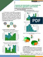 Análise de Período Recente Da Importação e Exportação de Petróleo e Seus Derivados