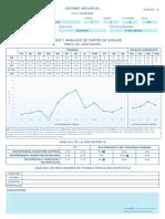 informe_individual_DEA_1620675172