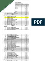 Revisi Kode Matakuliah Ps Agribisnis 20151 Xlsx Agribisnis Poliwangi