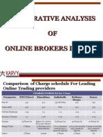 Valuesaver vs other Online Acnts comaprision