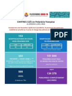 2021-09-20- Point de Situation COVID