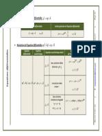 Equations Differentielles Resume de Cours 2 2