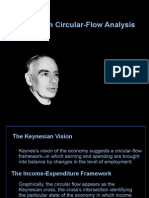 2011.3.17 Circular Flow and Keynesian Cross