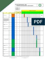 Programa Anual de Capacitaciones 2019