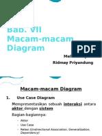 Macam-macam Diagram