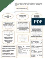 Mapa conceptual psicologia cognitiva 22.doc