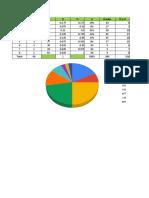Tablas de Frecuencias y Diagramas I. JCA 1101