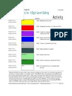 LBCS color codes