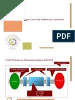 Supply Chain Key Performance Indicators