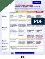Les quatre protocoles sanitaires en milieu scolaire