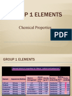 Group 1 Elements