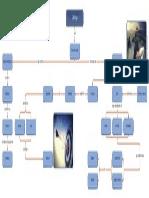 UPO004_MAPA_LID_Cap3_031116_CS02_V2