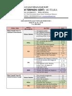 Kisi-kisi Pts Kelas IV