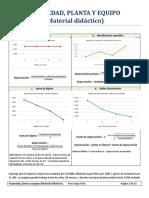 Propiedad planta y equipo (Material didactico)