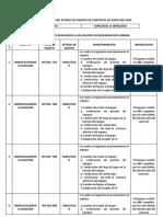 7 INF. REG. URB. 009  19- 02-2021 al 18-03-2021