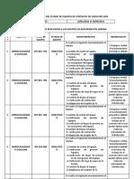 8 INF. REG. URB. 009  19- 03 -2021 al 18-04-2021