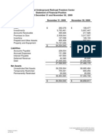 14-2009 December Financial Statements