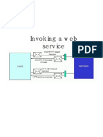 Web Services - Crude Ppt