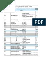 9100 Таблица параметров