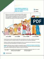 imc_alimentacion_saludable_guia_familia