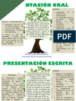 Árbol de Ideas