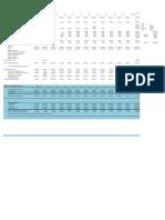 14-2011 Cash Flow Projection for OCFC based on 12-10 BOD Budget