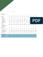 14-1402011 Cash Flow Projection for OCFC based on 12-10 BOD Budget