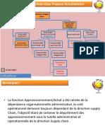 Organigrame Supply chain Gipa v3 Proposé & Objectif