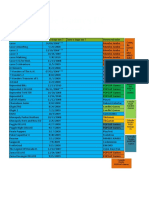 Tabela de Games de PC