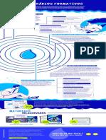 ph_info_15_itinerarios-formativos_v2
