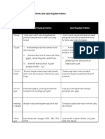 Perbezaan Ujian Rujukan Norma dan Ujian Rujukan Kriteria
