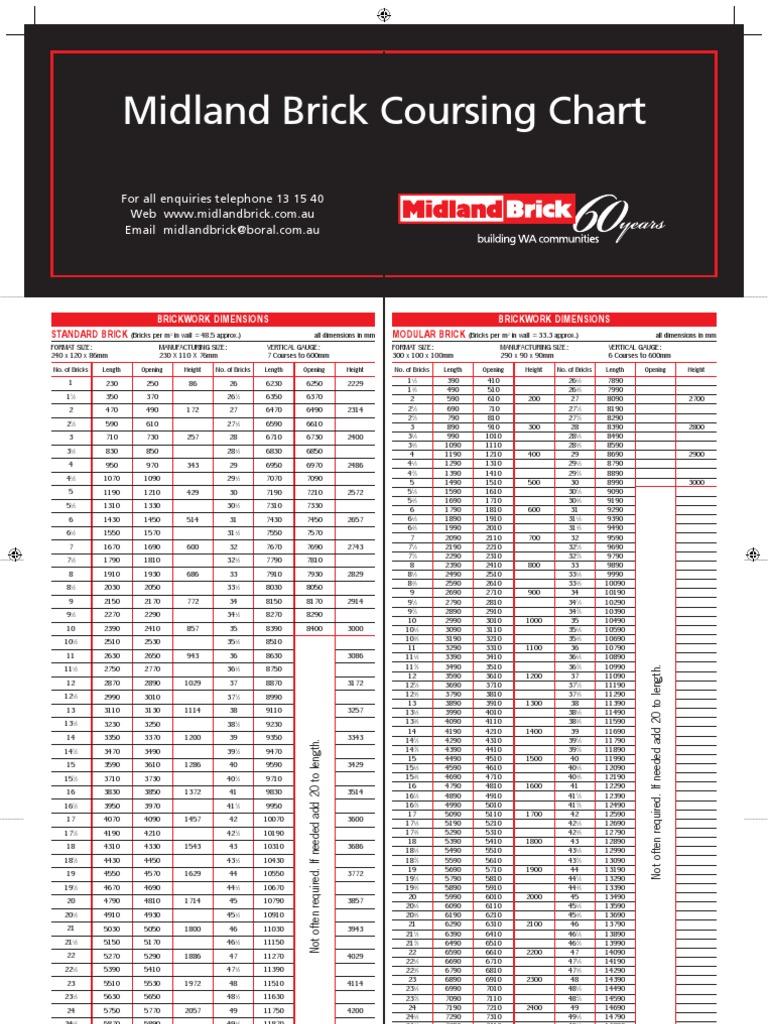 Midland Brick Coursing Chart
