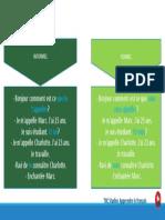 6.1 A1_6 Se Présenter.pdf