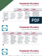 Expo Fundacion Piccolino
