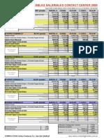 Tablas salariales 2009
