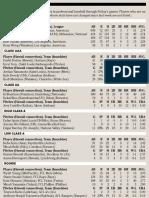 Hawaii Baseball Report Sept. 26, 2021